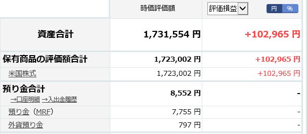 f:id:choukitoushi:20170402140128p:plain