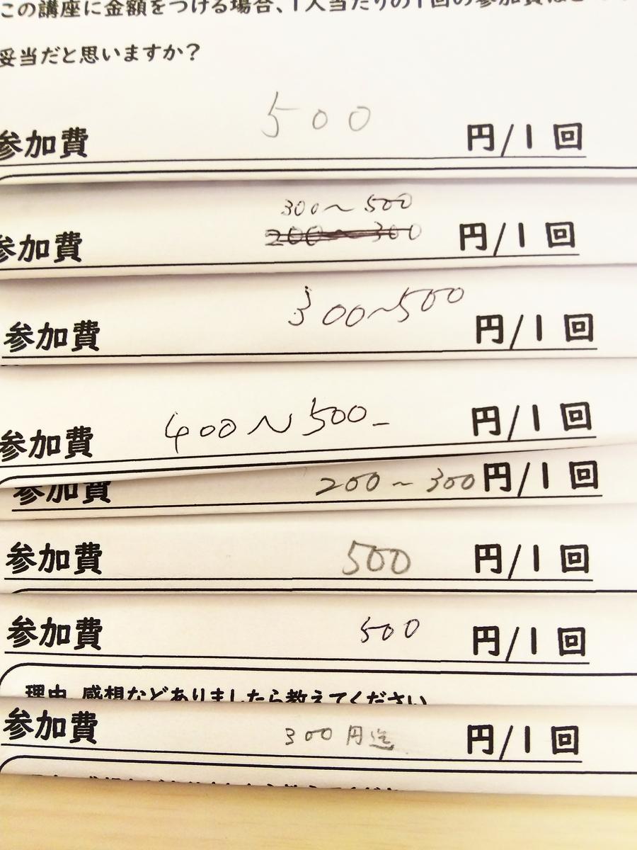 f:id:choumiryou_evangelist:20200121161255j:plain