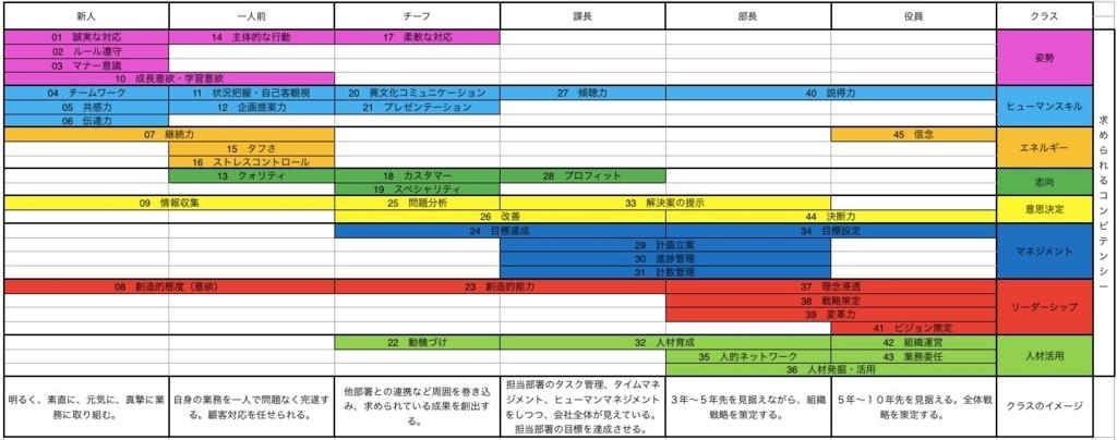 f:id:chouzai:20170723154933j:plain