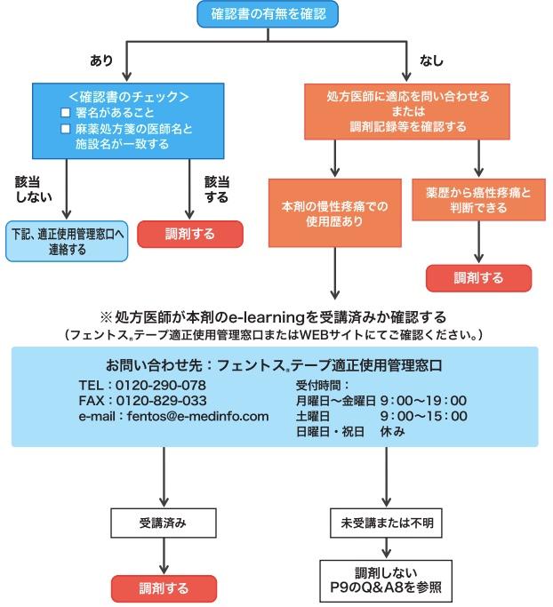 f:id:chouzai:20171120002612j:plain