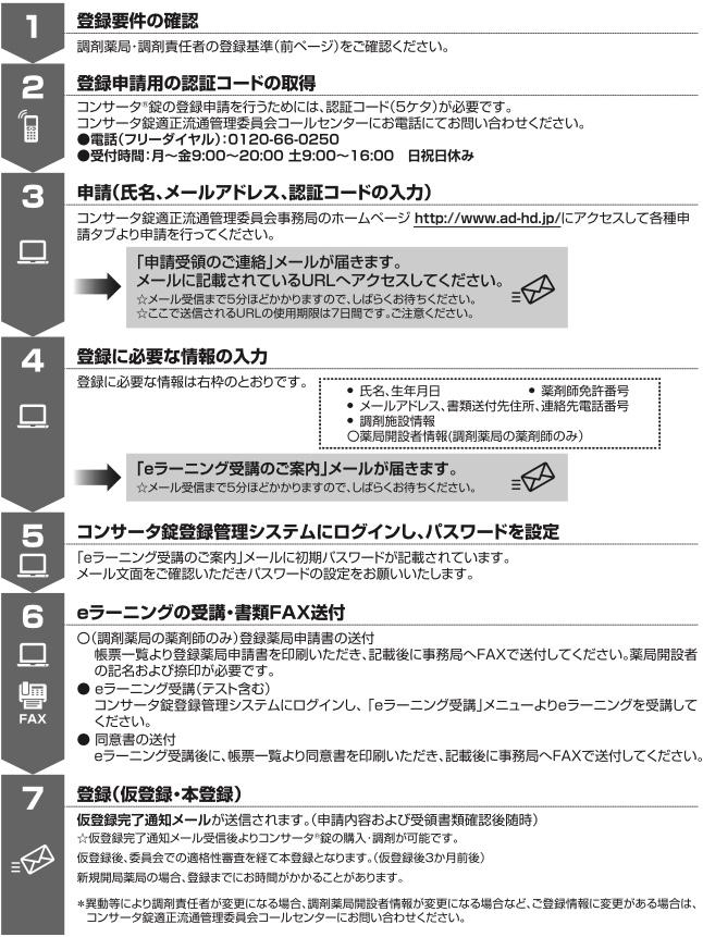 f:id:chouzai:20171203145603j:plain