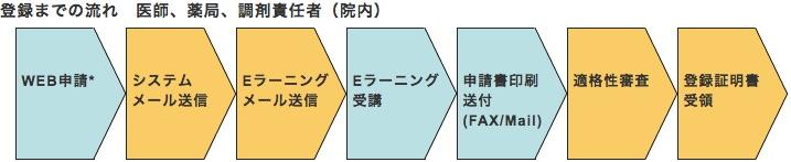 f:id:chouzai:20171211184341j:plain