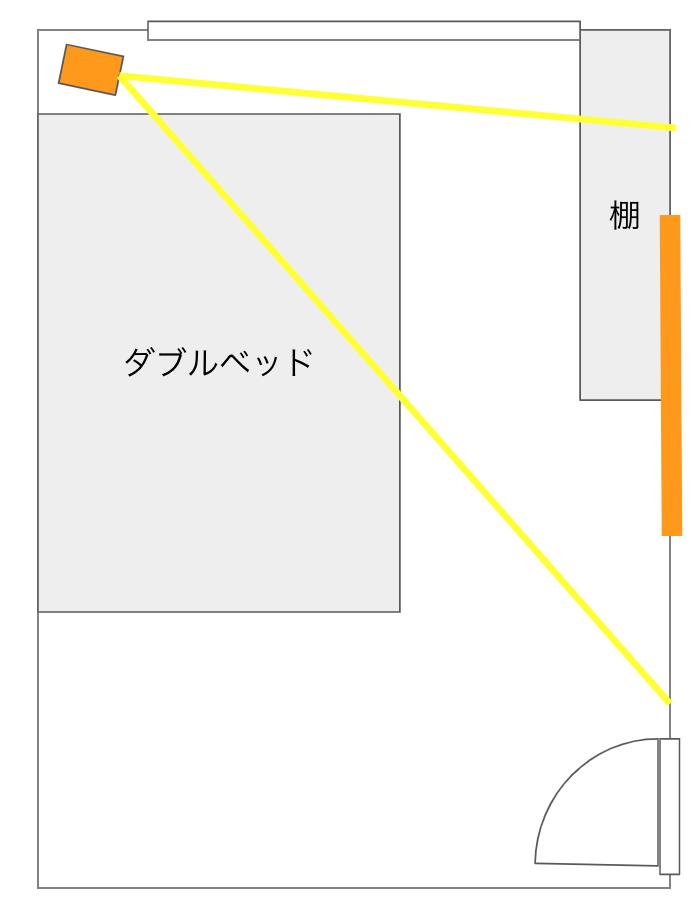 f:id:chris4403:20201120123510p:plain:w300