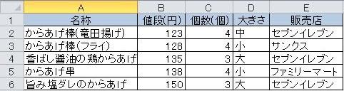 唐揚げ串比較01