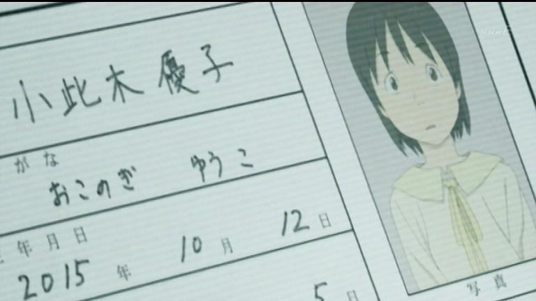 ヤサコの生年月日