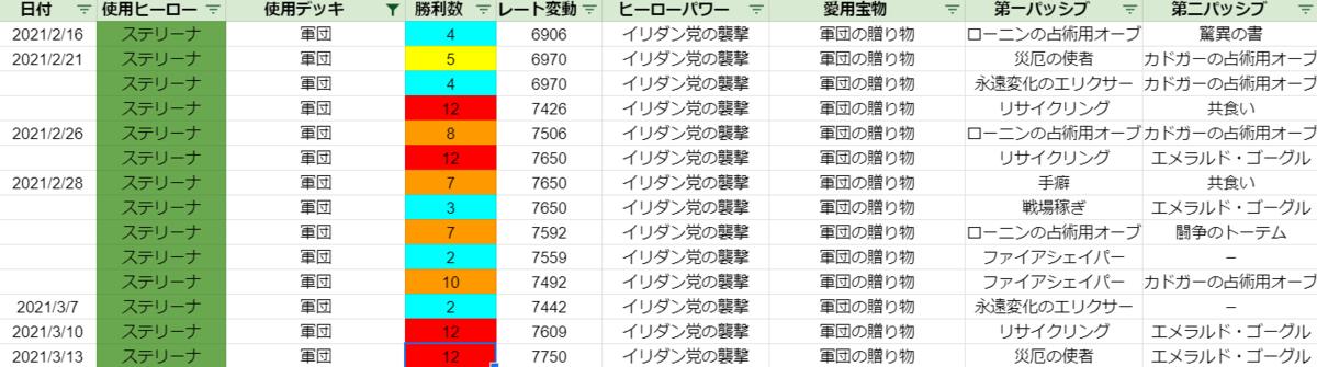 f:id:chrome575:20210315104317p:plain