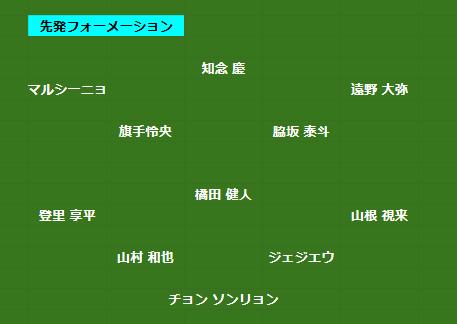 f:id:chrono0520:20210918183117p:plain