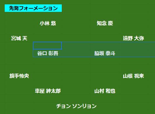 f:id:chrono0520:20210926175229p:plain