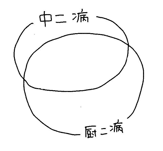 f:id:chu2byou:20160710001151p:plain