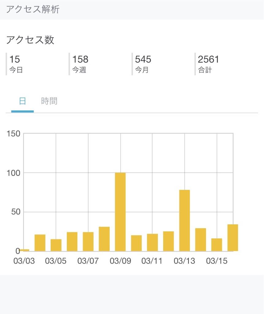 f:id:chu_ron:20170317123024j:image