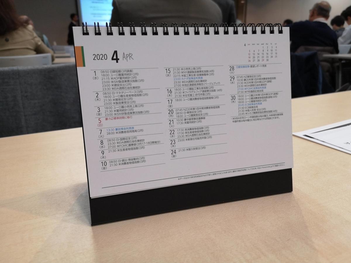 来場プレゼント 2020年相場カレンダー