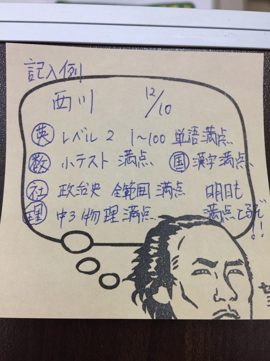 f:id:chugakubu:20191211004052j:plain
