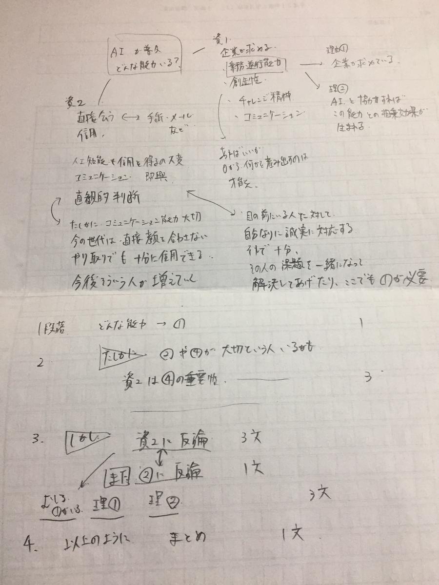 f:id:chugakubu:20200127061211j:plain