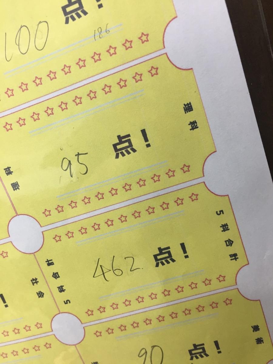 f:id:chugakubu:20200213044205j:plain
