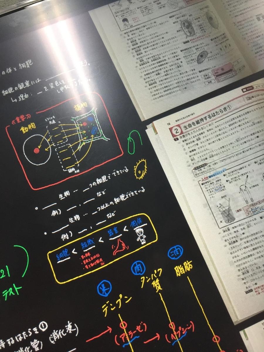f:id:chugakubu:20200426154835j:plain