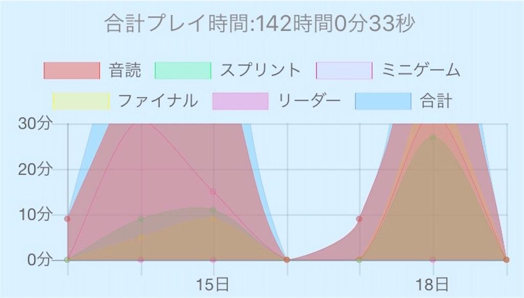 f:id:chugakubu:20200519112922j:image