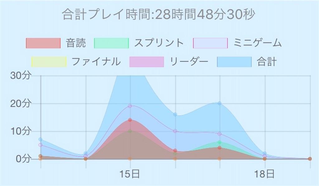 f:id:chugakubu:20200519112936j:image