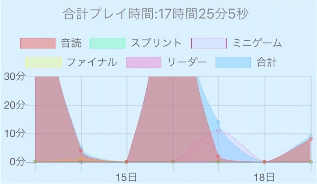 f:id:chugakubu:20200519112942j:image