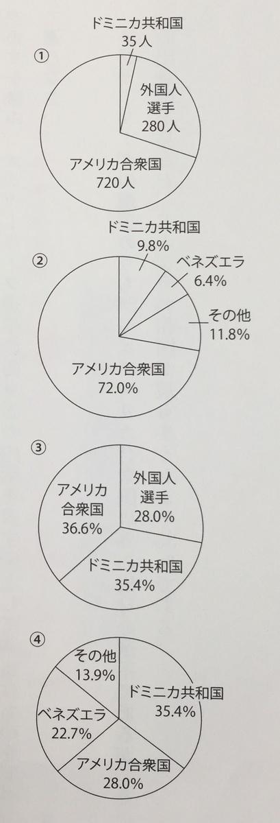 f:id:chugakubu:20200820161445j:plain