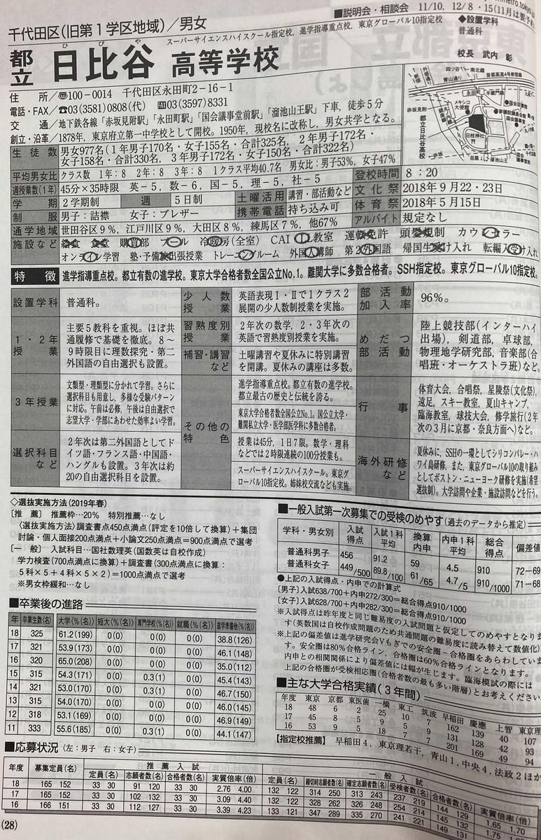 f:id:chugakubu:20201002234508j:plain