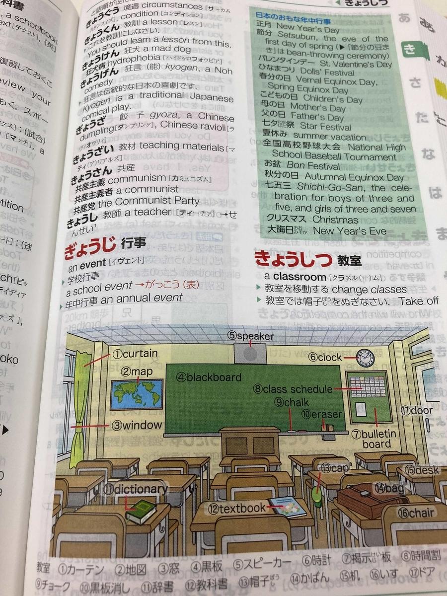 f:id:chugakubu:20201218162655j:plain