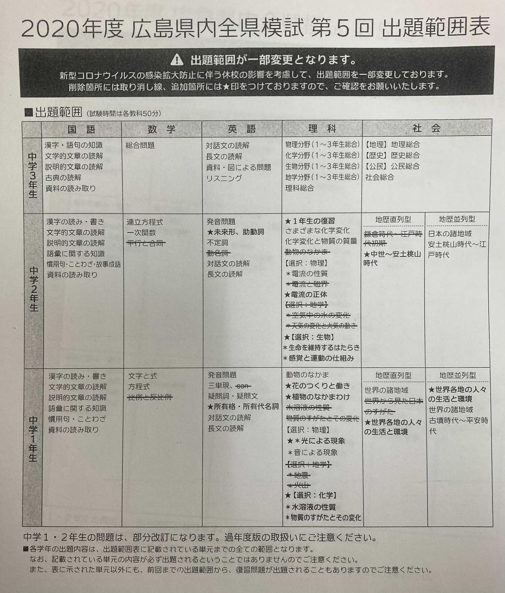 f:id:chugakubu:20201225015303j:plain