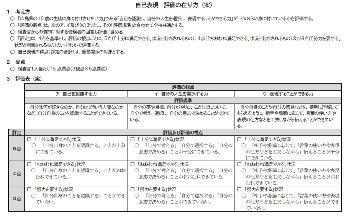 f:id:chugakubu:20201230010422p:plain