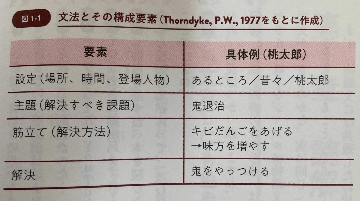 f:id:chugakubu:20210121133447j:plain