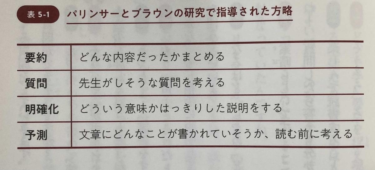 f:id:chugakubu:20210121133754j:plain