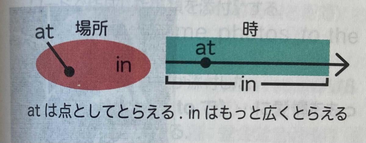 f:id:chugakubu:20210129094837j:plain