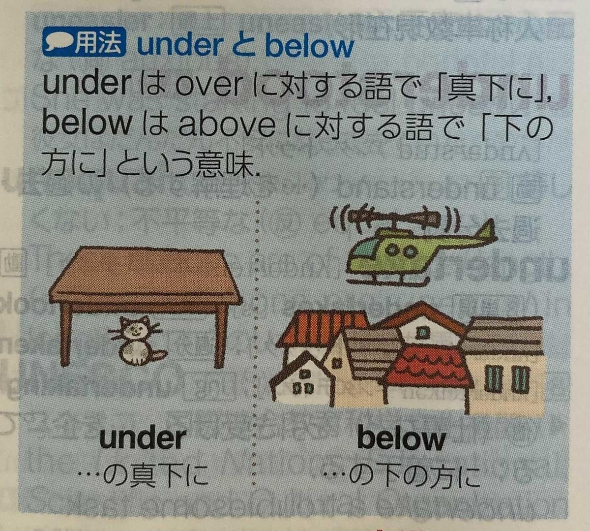 f:id:chugakubu:20210129101023j:plain