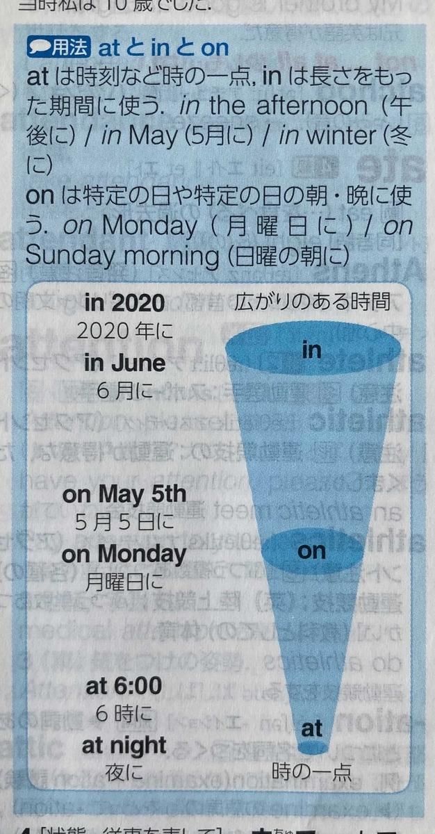 f:id:chugakubu:20210129101910j:plain