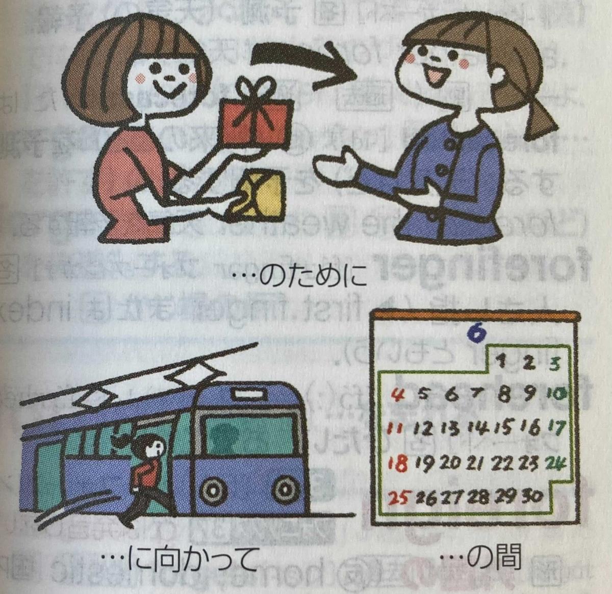 f:id:chugakubu:20210129103145j:plain