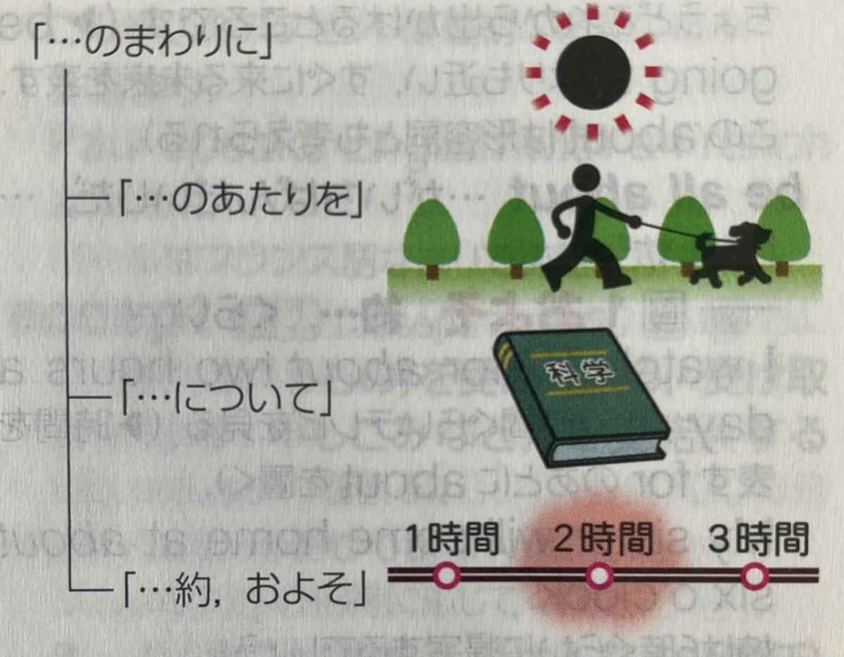f:id:chugakubu:20210129103952j:plain