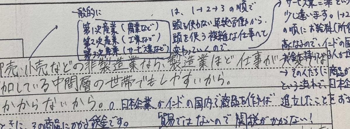 f:id:chugakubu:20210217233627j:plain
