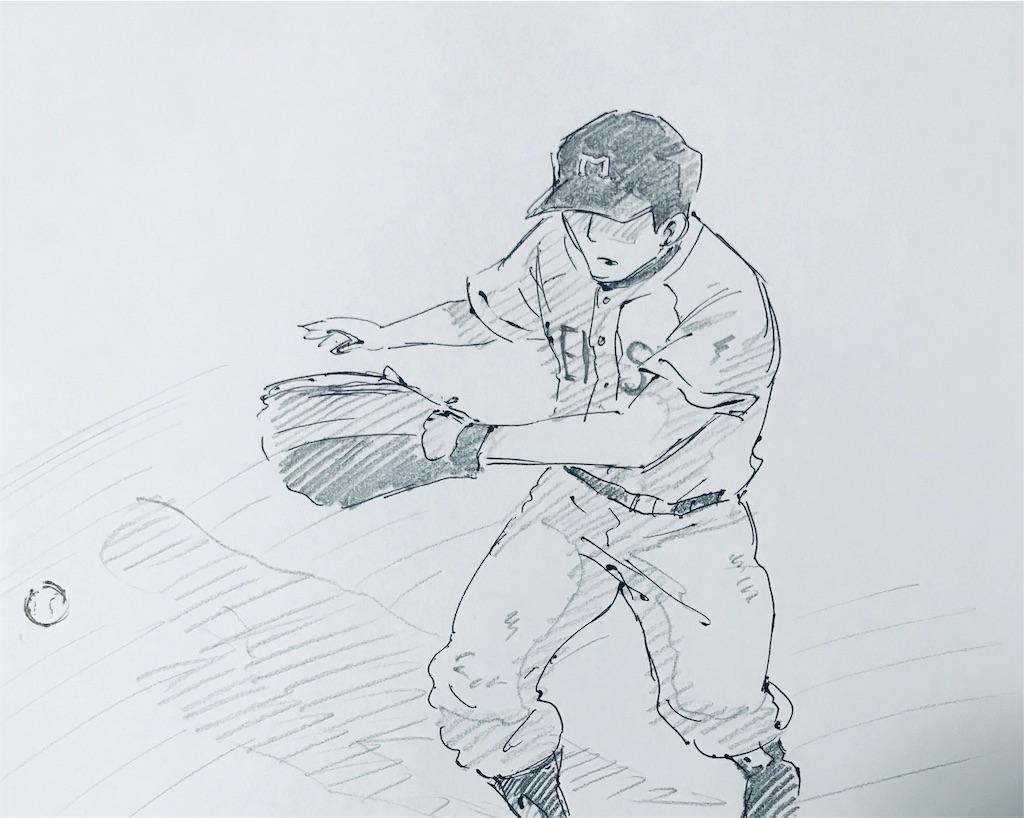 f:id:chukannsyoku:20190929141350j:image
