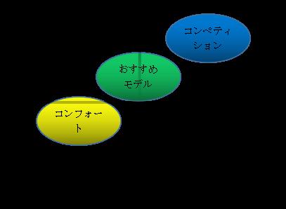 f:id:chukemaru:20170102004427p:plain