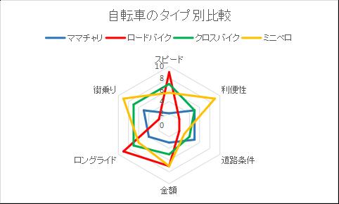 f:id:chukemaru:20170103211834p:plain
