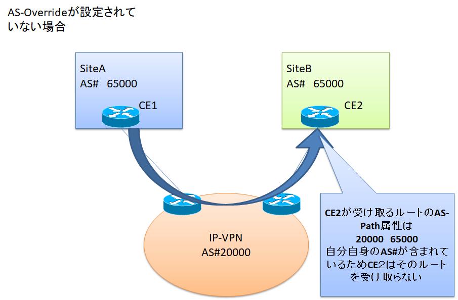 f:id:chukichi:20200724125435p:plain
