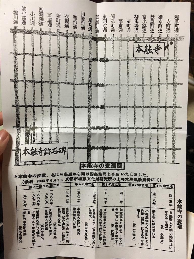 f:id:chuncha815:20170328222418j:image