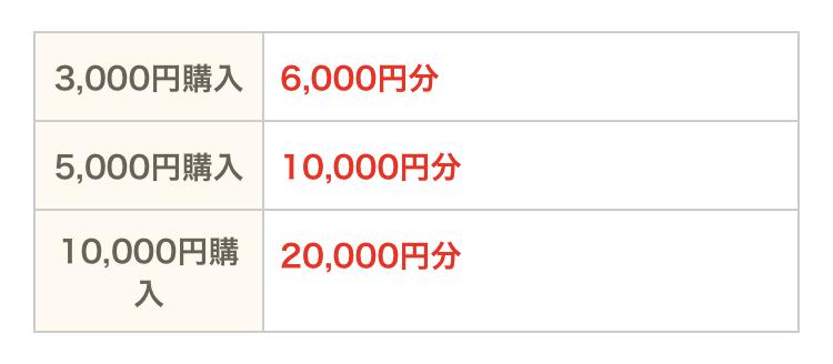 f:id:chunex:20200620160514j:plain