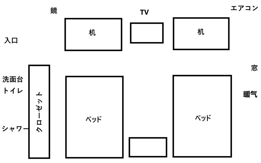 f:id:chunhua1223:20171130135735j:plain