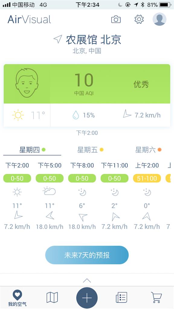 f:id:chunhua1223:20180316001725p:image