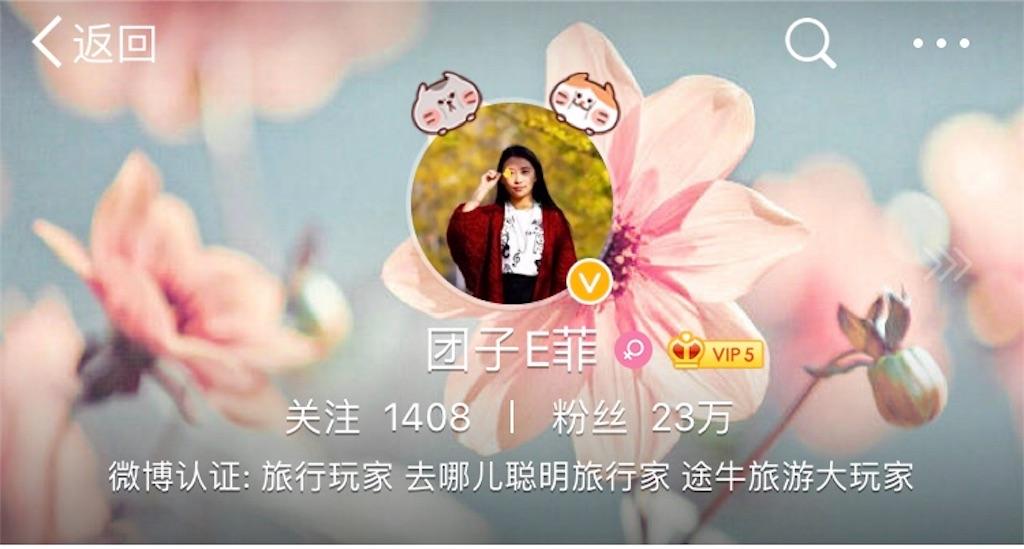 f:id:chunhua1223:20180517150910j:image
