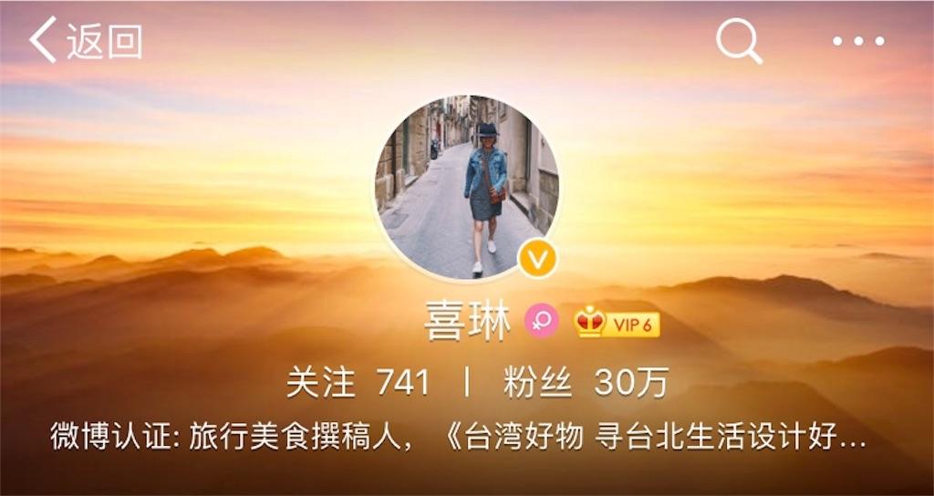 f:id:chunhua1223:20180517150943j:image