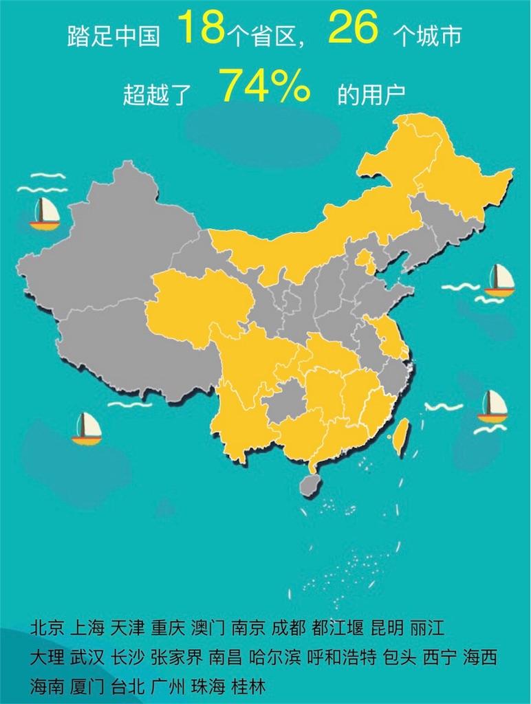 f:id:chunhua1223:20180822170336j:image