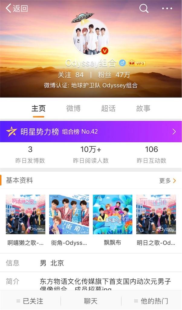 f:id:chunhua1223:20181015212344j:image