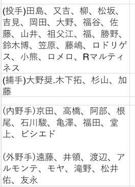 f:id:chunichi-wo-kangaeru:20190121211244j:plain