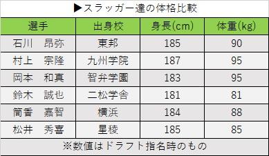 f:id:chunichi-wo-kangaeru:20191019181626j:plain