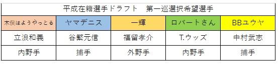 f:id:chunichi-wo-kangaeru:20191215112007j:plain